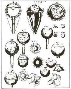 Представление о том, что части тела напоминают другие механизмы, и было тем достижением, которое позволило начать их научное исследование
