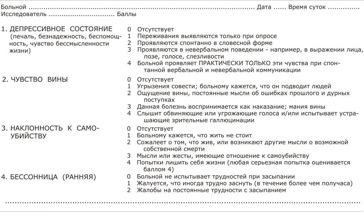 Часть первой страницы оценочной шкалы Гамильтона